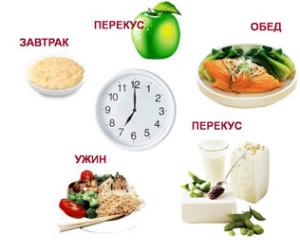 дробное_питание_для_похудения